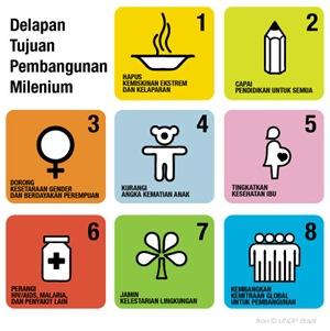 Delapan-Tujuan-Pembangunan-Milenium