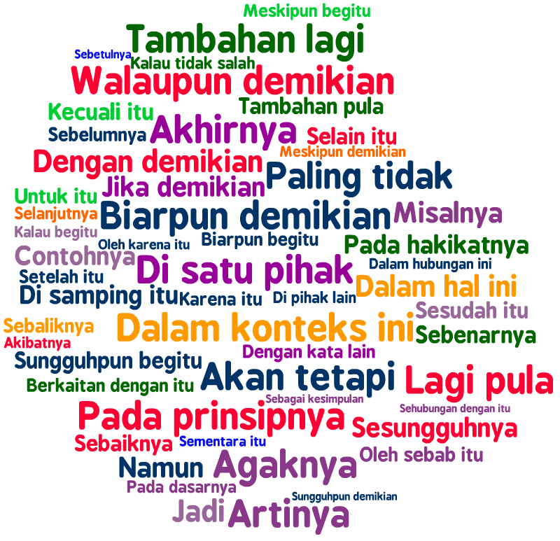 Penghubung antarkalimat discourse connective