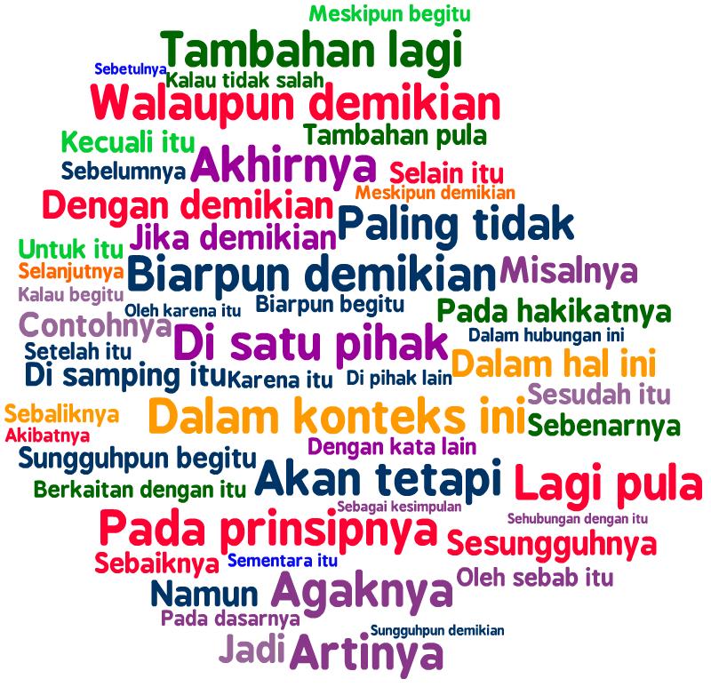 Image Result For Contoh Teknologi Informasi